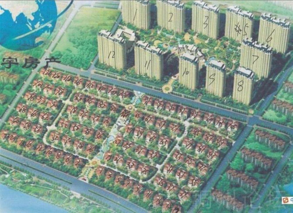 义乌欧景名城出售 义乌欧景名城-欧景名城排屋 小区图片