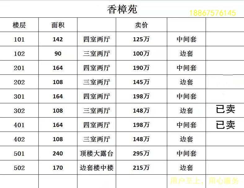 【】 丹溪三区丹桂苑香樟苑 多套房源出售