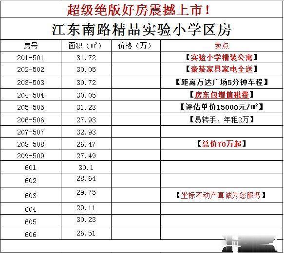 4.19发布,年租2万精装修 实验城南一线名校 看房随时