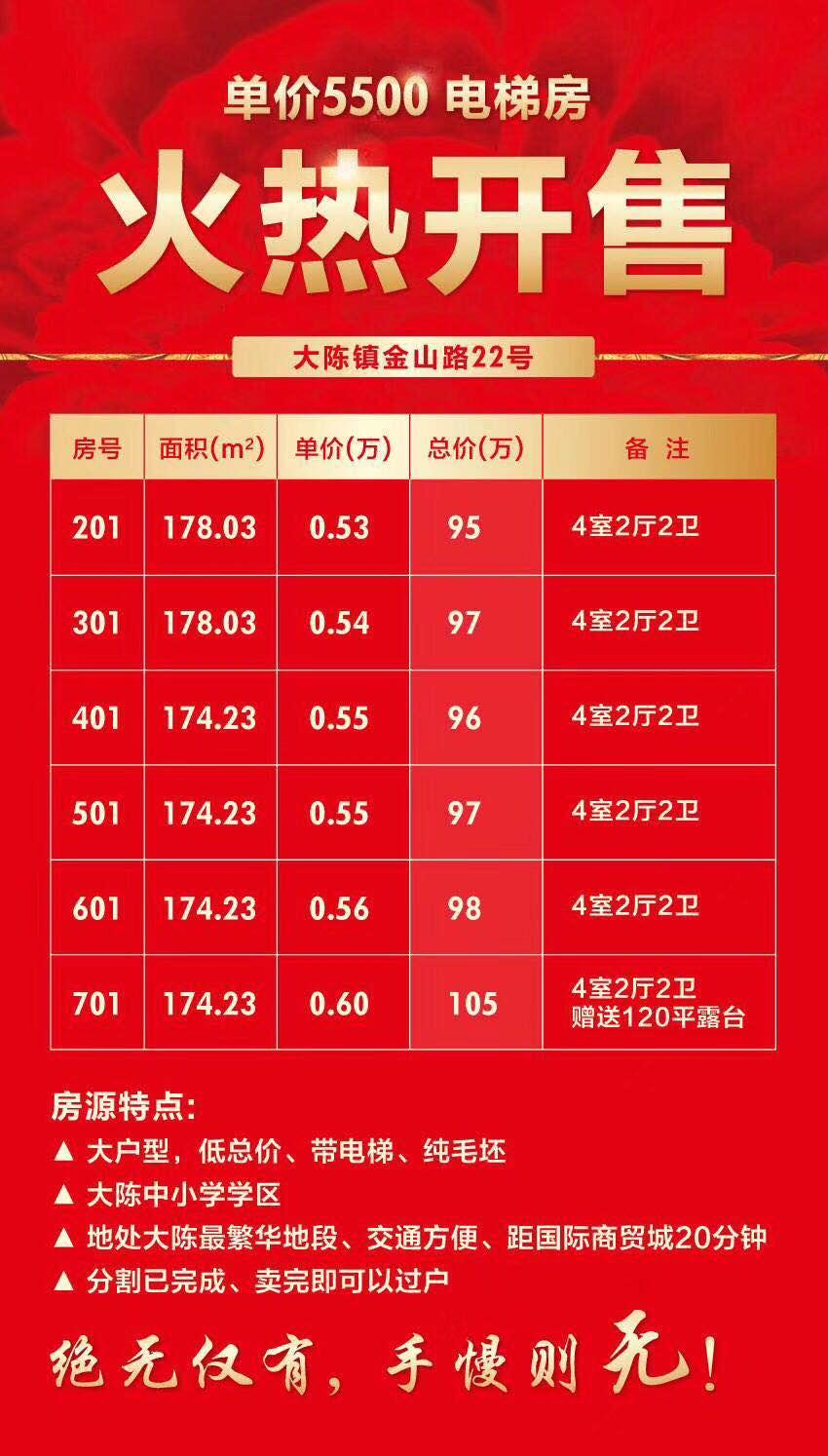 义乌单价5500的电梯房火热开售!市面上绝无仅有!手慢无!是